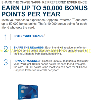 ScreenShot2017-05-13at11.01.21PM How to Maximize Chase Sapphire Preferred Card and Ultimate Reward Points TRAVEL